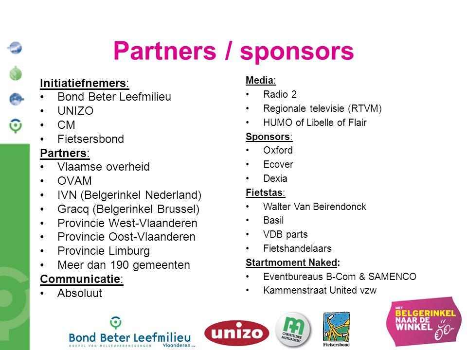 Partners / sponsors Initiatiefnemers: Bond Beter Leefmilieu UNIZO CM Fietsersbond Partners: Vlaamse overheid OVAM IVN (Belgerinkel Nederland) Gracq (B