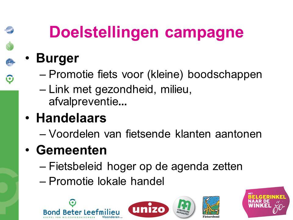 Doelstellingen campagne Burger –Promotie fiets voor (kleine) boodschappen –Link met gezondheid, milieu, afvalpreventie … Handelaars –Voordelen van fie
