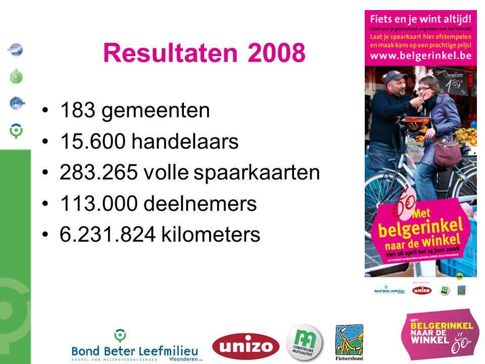 183 gemeenten 15.600 handelaars 283.265 volle spaarkaarten 113.000 deelnemers 6.231.824 kilometers Resultaten 2008