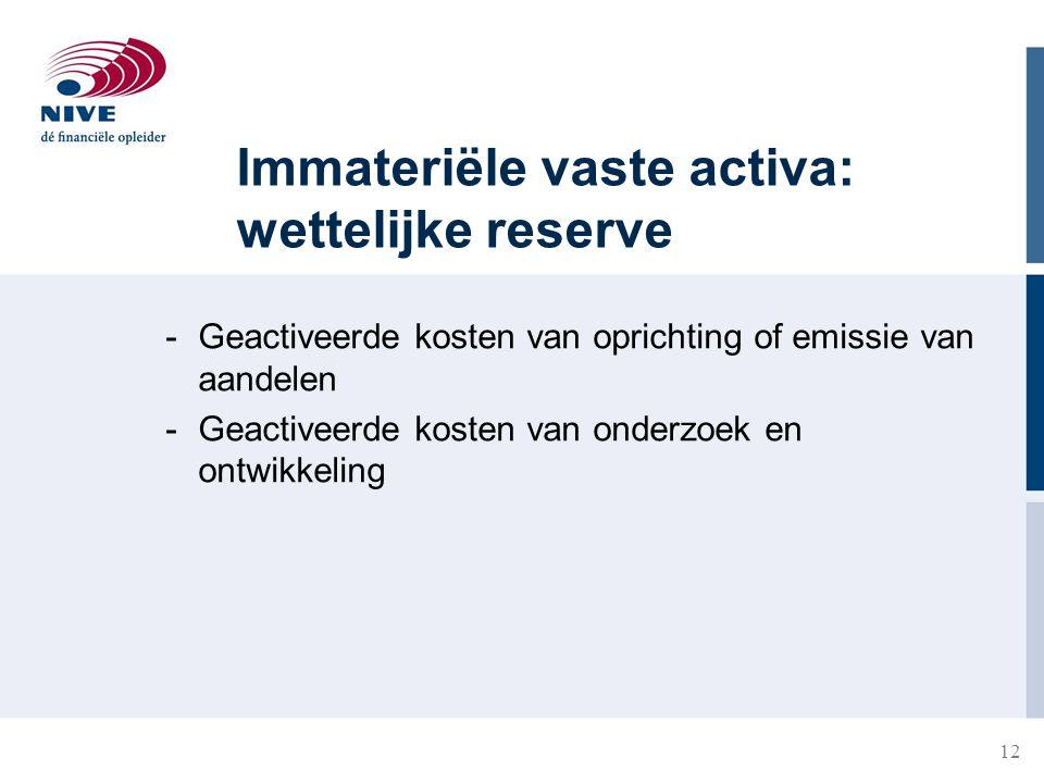 12 Immateriële vaste activa: wettelijke reserve -Geactiveerde kosten van oprichting of emissie van aandelen -Geactiveerde kosten van onderzoek en ontw