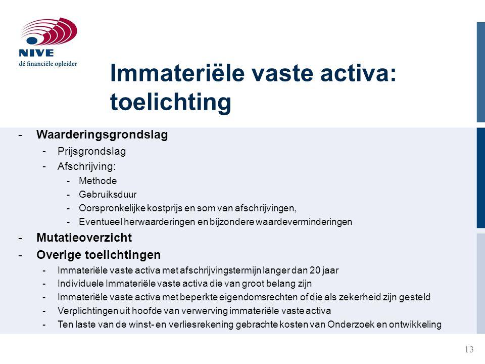 13 Immateriële vaste activa: toelichting -Waarderingsgrondslag -Prijsgrondslag -Afschrijving: -Methode -Gebruiksduur -Oorspronkelijke kostprijs en som