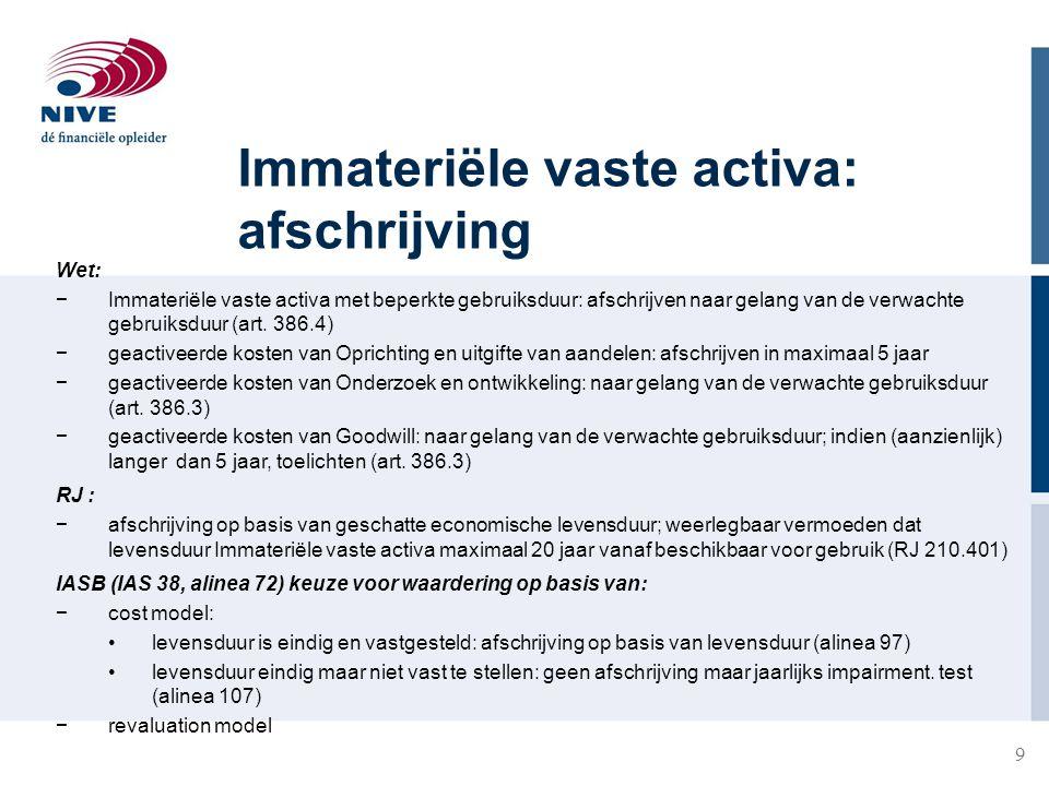 9 Immateriële vaste activa: afschrijving Wet: −Immateriële vaste activa met beperkte gebruiksduur: afschrijven naar gelang van de verwachte gebruiksdu