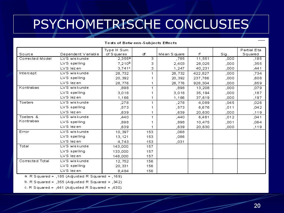 19 PSYCHOMETRISCHE ONDERZOEKSGEGEVENS KONTRABAS