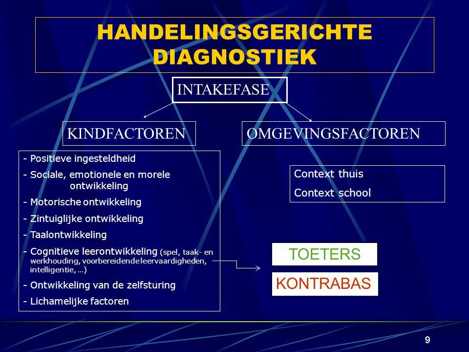 8 HANDELINGSGERICHTE DIAGNOSTIEK INTAKEFASESTRATEGIEFASEONDERZOEKSFASE INDICERINGSFASE ADVIES- EN INTERVENTIEFASE TOETERS KONTRABAS