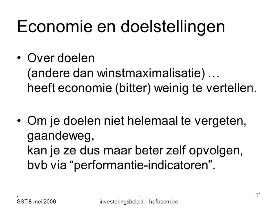 . SST 8 mei 2006. investeringsbeleid - hefboom.be 11 Economie en doelstellingen Over doelen (andere dan winstmaximalisatie) … heeft economie (bitter)