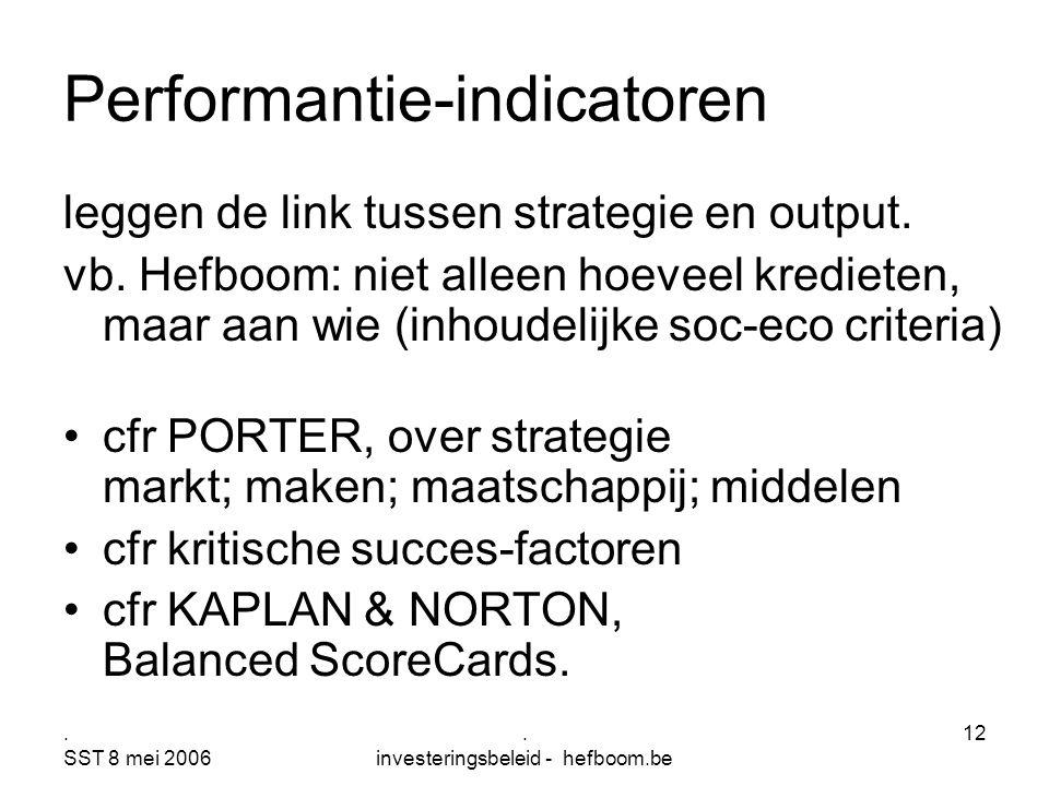 . SST 8 mei 2006. investeringsbeleid - hefboom.be 12 Performantie-indicatoren leggen de link tussen strategie en output. vb. Hefboom: niet alleen hoev