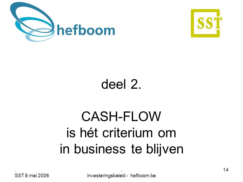 . SST 8 mei 2006. investeringsbeleid - hefboom.be 14 deel 2. CASH-FLOW is hét criterium om in business te blijven