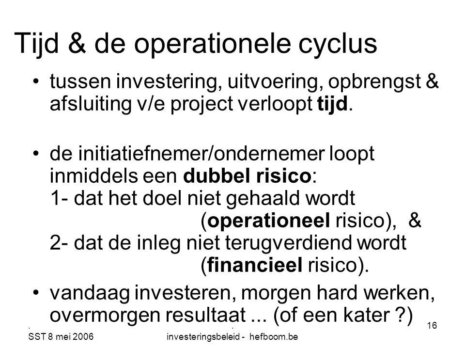 . SST 8 mei 2006. investeringsbeleid - hefboom.be 16 Tijd & de operationele cyclus tussen investering, uitvoering, opbrengst & afsluiting v/e project