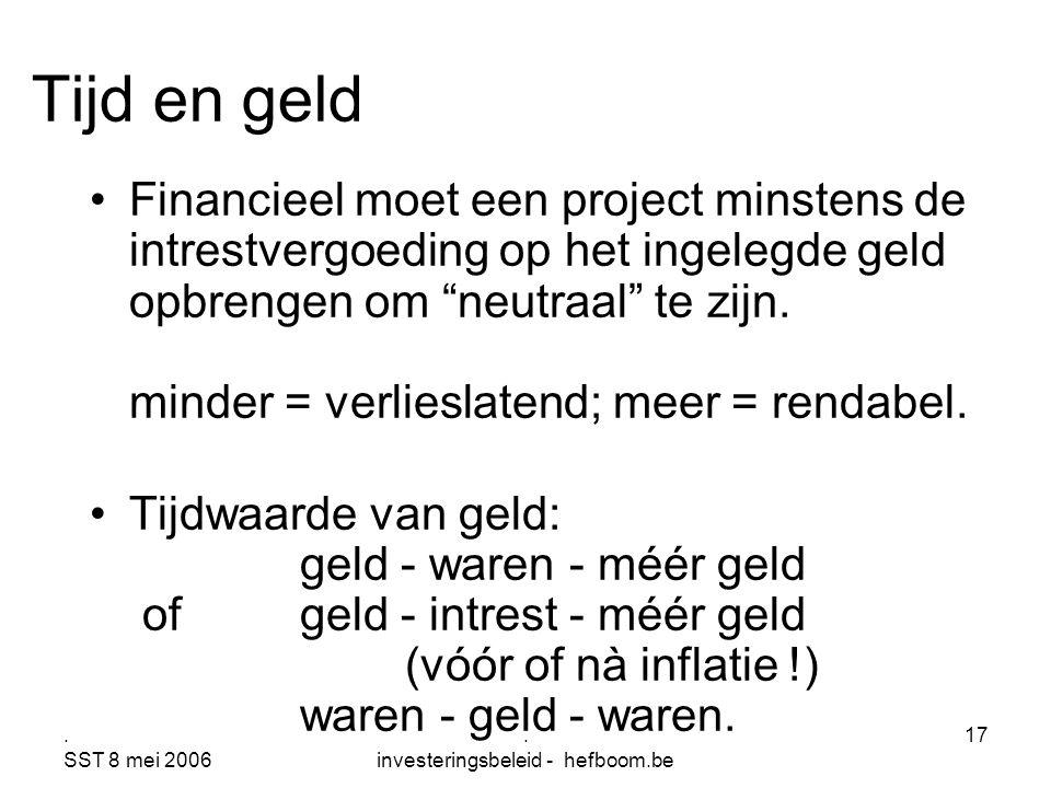 . SST 8 mei 2006. investeringsbeleid - hefboom.be 17 Tijd en geld Financieel moet een project minstens de intrestvergoeding op het ingelegde geld opbr