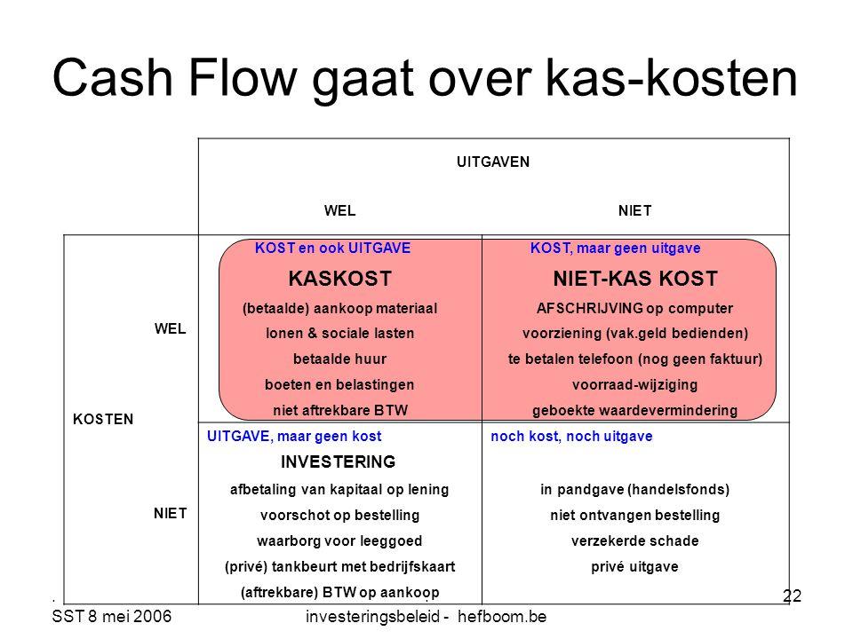 . SST 8 mei 2006. investeringsbeleid - hefboom.be 22 Cash Flow gaat over kas-kosten UITGAVEN WELNIET KOSTEN WEL KOST en ook UITGAVE KOST, maar geen ui