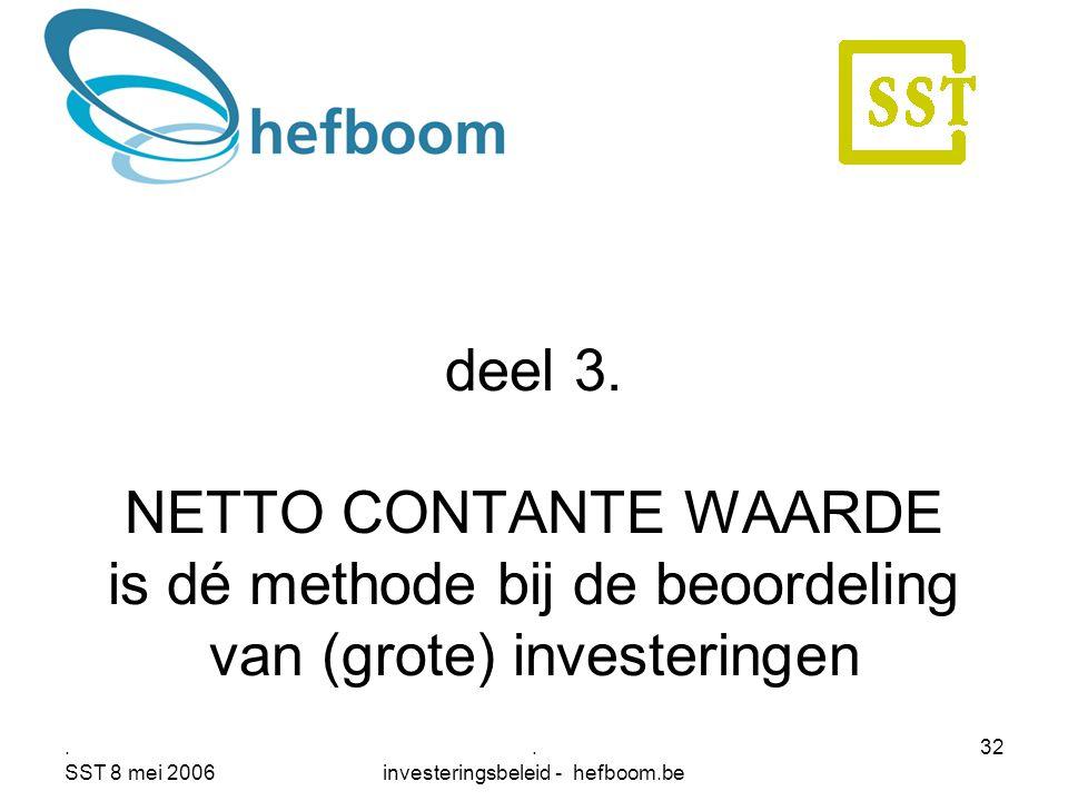 . SST 8 mei 2006. investeringsbeleid - hefboom.be 32 deel 3. NETTO CONTANTE WAARDE is dé methode bij de beoordeling van (grote) investeringen