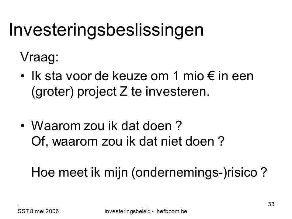 . SST 8 mei 2006. investeringsbeleid - hefboom.be 33 Investeringsbeslissingen Vraag: Ik sta voor de keuze om 1 mio € in een (groter) project Z te inve