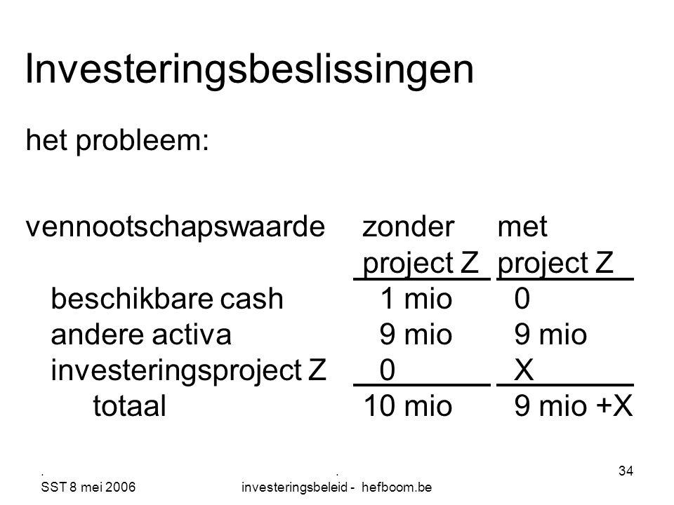 . SST 8 mei 2006. investeringsbeleid - hefboom.be 34 het probleem: vennootschapswaardezondermet project Zproject Z beschikbare cash 1 mio 0 andere act