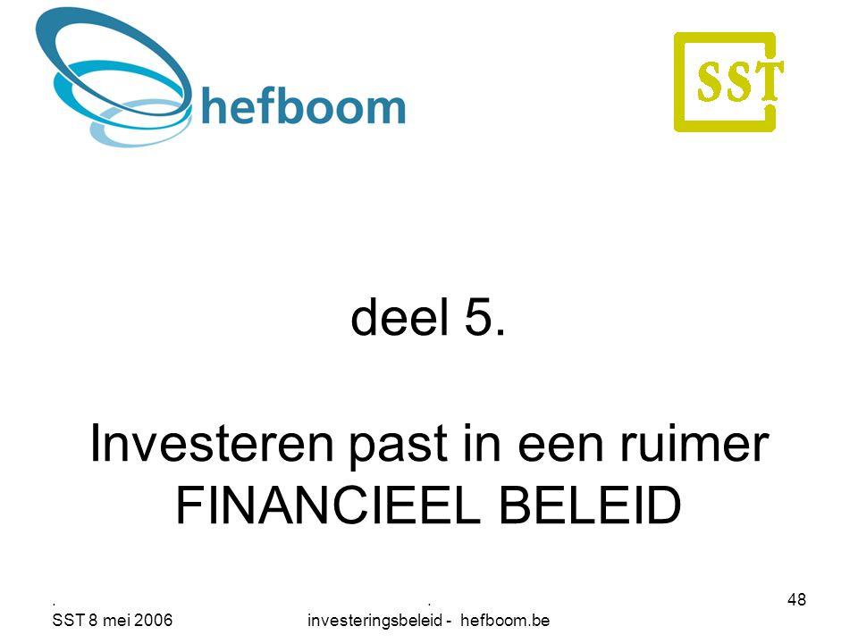 . SST 8 mei 2006. investeringsbeleid - hefboom.be 48 deel 5. Investeren past in een ruimer FINANCIEEL BELEID
