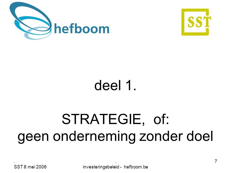 . SST 8 mei 2006. investeringsbeleid - hefboom.be 7 deel 1. STRATEGIE, of: geen onderneming zonder doel