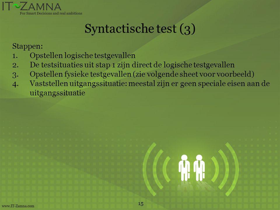 Syntactische test (3) 15 Stappen: 1.Opstellen logische testgevallen 2.De testsituaties uit stap 1 zijn direct de logische testgevallen 3.Opstellen fysieke testgevallen (zie volgende sheet voor voorbeeld) 4.Vaststellen uitgangssituatie: meestal zijn er geen speciale eisen aan de uitgangssituatie