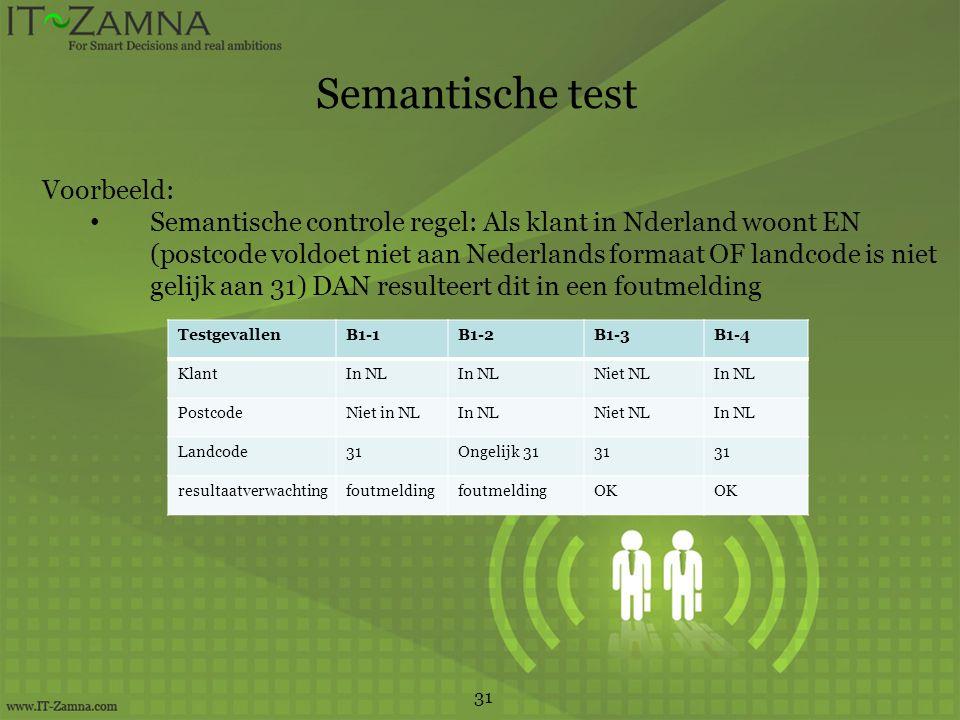 Semantische test 31 Voorbeeld: Semantische controle regel: Als klant in Nderland woont EN (postcode voldoet niet aan Nederlands formaat OF landcode is niet gelijk aan 31) DAN resulteert dit in een foutmelding TestgevallenB1-1B1-2B1-3B1-4 KlantIn NL Niet NLIn NL PostcodeNiet in NLIn NLNiet NLIn NL Landcode31Ongelijk 3131 resultaatverwachtingfoutmelding OK