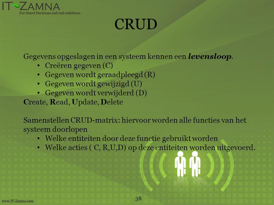 CRUD 38 Gegevens opgeslagen in een systeem kennen een levensloop.