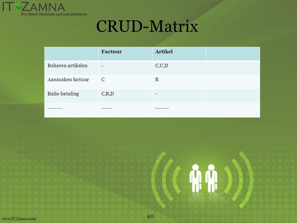 CRUD-Matrix 40 FactuurArtikel Beheren artikelen-C,U,D Aanmaken factuurCR Balie-betalingC,R,D- ………….…………………