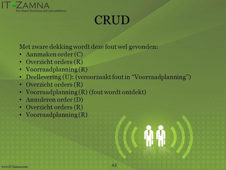 CRUD 43 Met zware dekking wordt deze fout wel gevonden: Aanmaken order (C) Overzicht orders (R) Voorraadplanning (R) Deellevering (U): (veroorzaakt fout in Voorraadplanning ) Overzicht orders (R) Voorraadplanning (R) (fout wordt ontdekt) Annuleren order (D) Overzicht orders (R) Voorraadplanning (R)