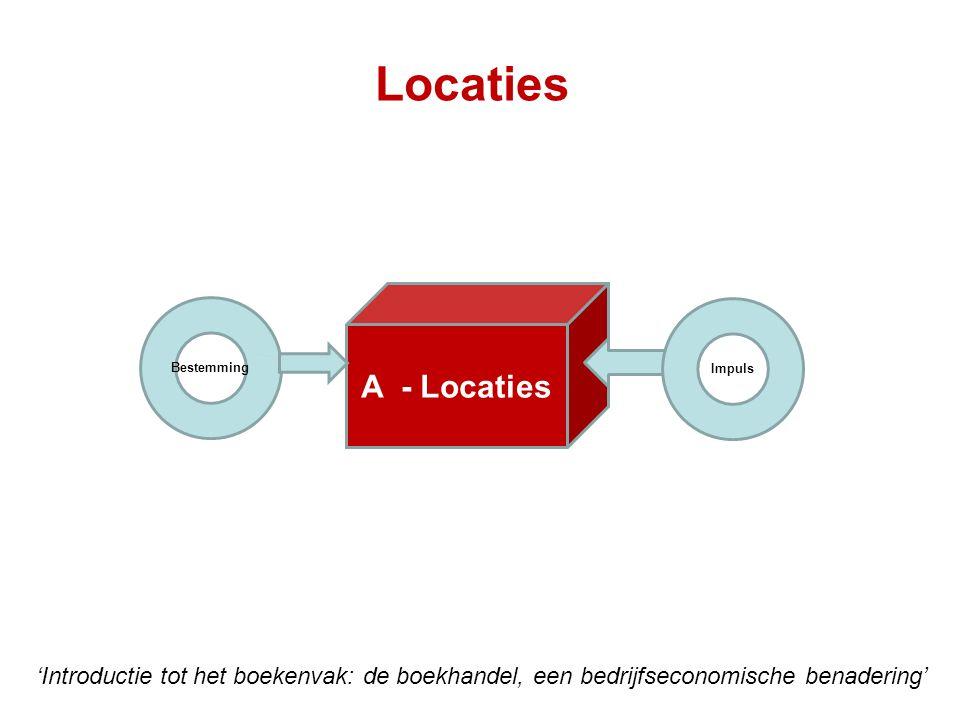 Locaties A - Locaties Bestemming 'Introductie tot het boekenvak: de boekhandel, een bedrijfseconomische benadering' Impuls