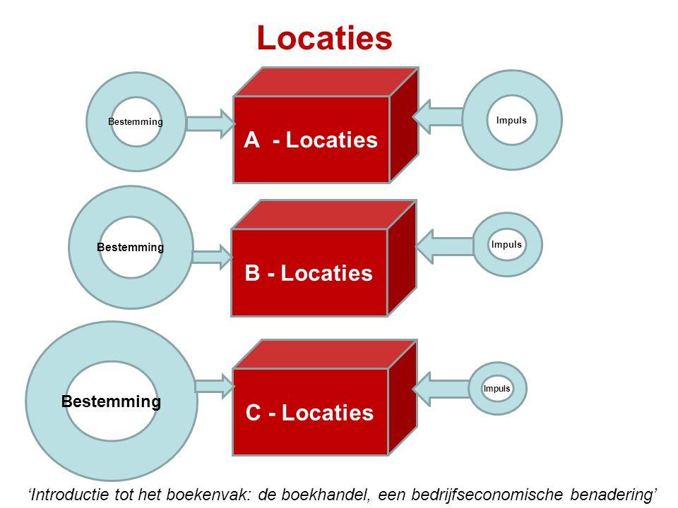 Locaties A - Locaties Bestemming 'Introductie tot het boekenvak: de boekhandel, een bedrijfseconomische benadering' Impuls B - Locaties Impuls Bestemming C - Locaties Bestemming Impuls