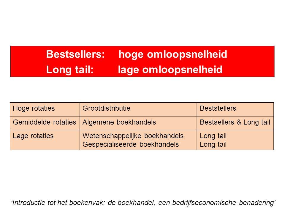 'Introductie tot het boekenvak: de boekhandel, een bedrijfseconomische benadering' Bestsellers: hoge omloopsnelheid Long tail: lage omloopsnelheid Hoge rotatiesGrootdistributieBeststellers Gemiddelde rotatiesAlgemene boekhandelsBestsellers & Long tail Lage rotatiesWetenschappelijke boekhandels Gespecialiseerde boekhandels Long tail