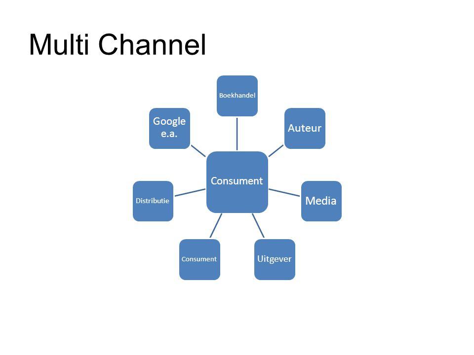 Multi Channel Consument Boekhandel Auteur Media Uitgever Consument Distributie Google e.a.