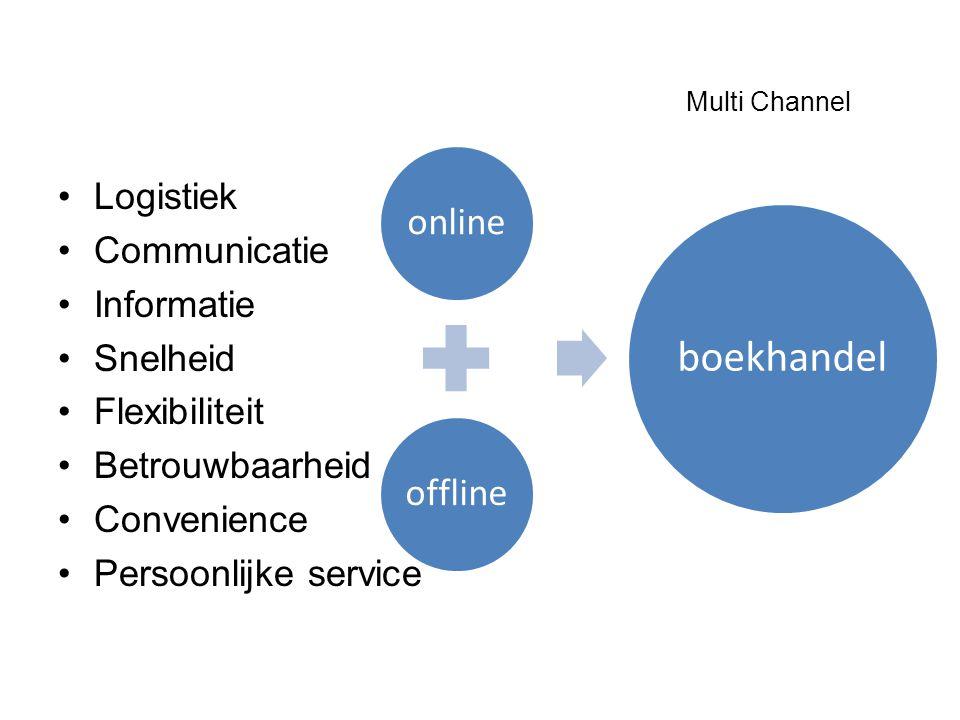 Multi Channel Logistiek Communicatie Informatie Snelheid Flexibiliteit Betrouwbaarheid Convenience Persoonlijke service online offline boekhandel