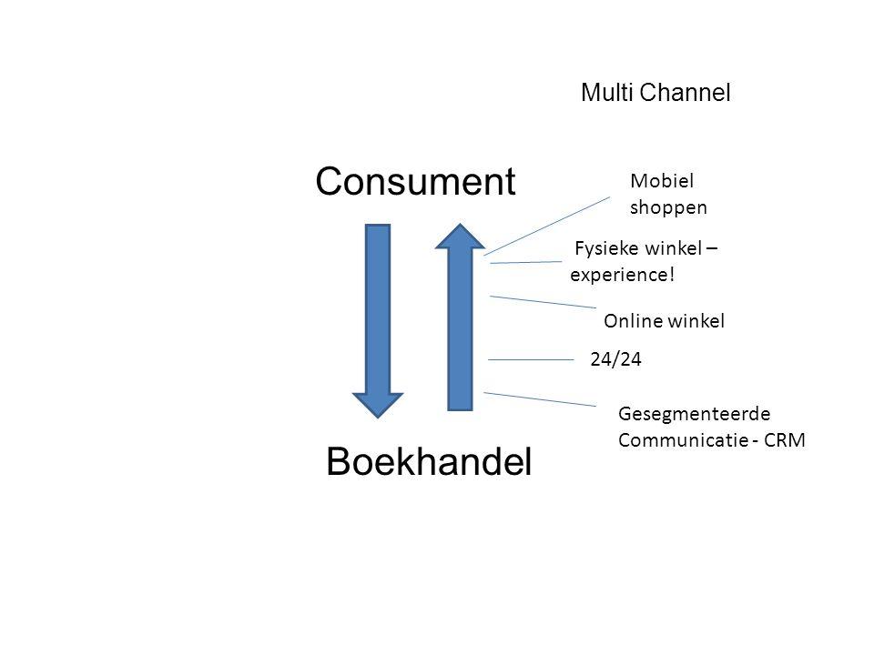 Multi Channel Consument Boekhandel Fysieke winkel – experience.