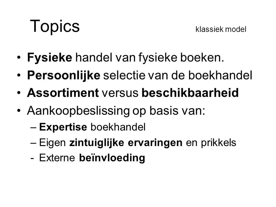 Topics klassiek model Nice to have Need to have IMPULSE DESTINATION Typologie boekhandel: algemeen – niche – onafhankelijk – keten… Social & shopping experience