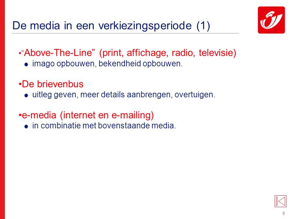 """9 De media in een verkiezingsperiode (1) """" Above-The-Line"""" (print, affichage, radio, televisie)  imago opbouwen, bekendheid opbouwen. De brievenbus """