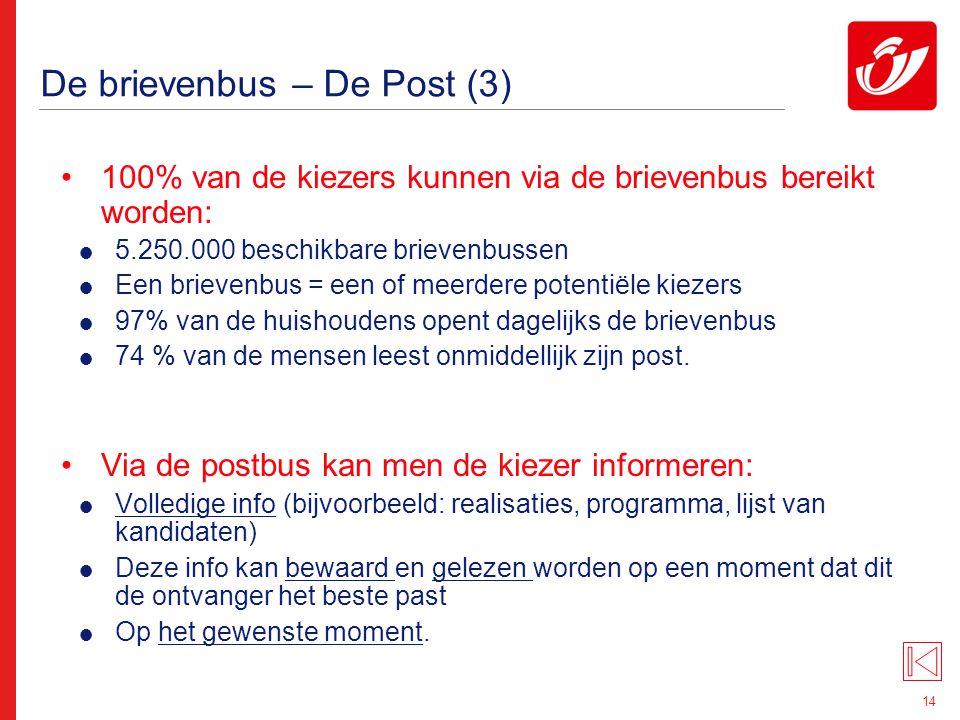 14 De brievenbus – De Post (3) 100% van de kiezers kunnen via de brievenbus bereikt worden:  5.250.000 beschikbare brievenbussen  Een brievenbus = e