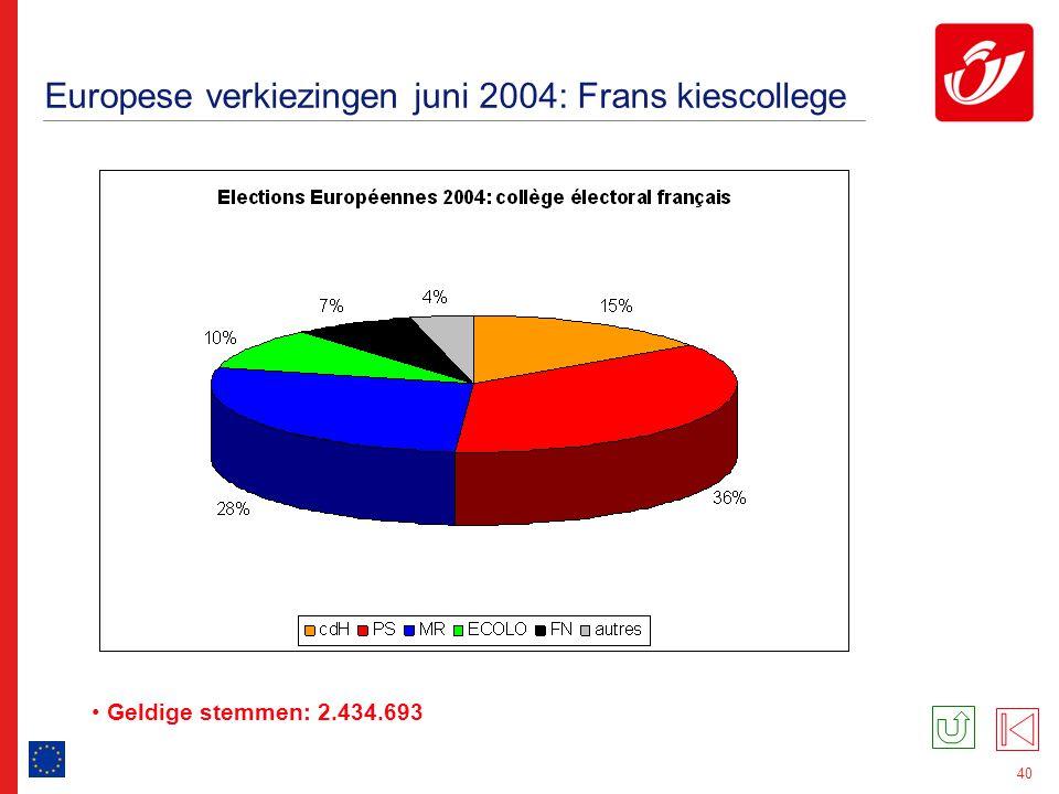 40 Europese verkiezingen juni 2004: Frans kiescollege Geldige stemmen: 2.434.693
