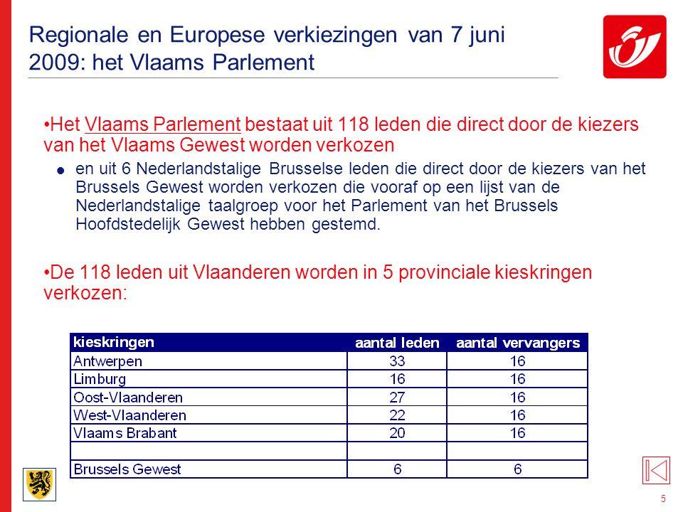 5 Regionale en Europese verkiezingen van 7 juni 2009: het Vlaams Parlement Het Vlaams Parlement bestaat uit 118 leden die direct door de kiezers van h