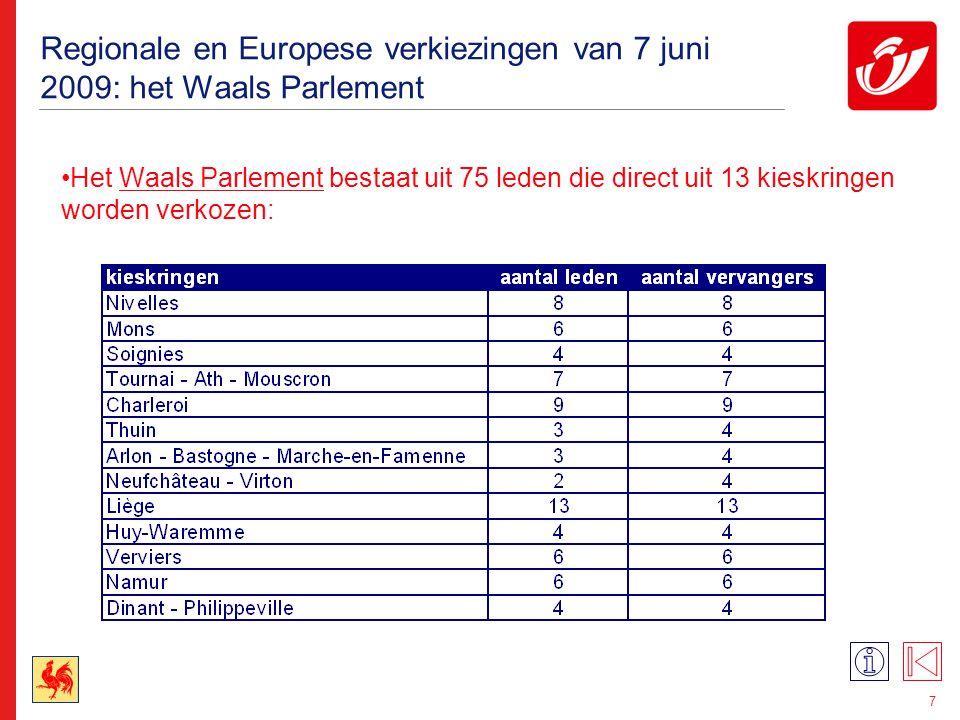 7 Regionale en Europese verkiezingen van 7 juni 2009: het Waals Parlement Het Waals Parlement bestaat uit 75 leden die direct uit 13 kieskringen worde