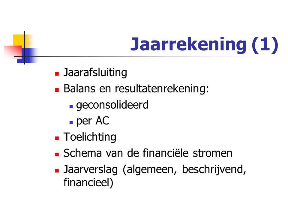 Jaarrekening (1) Jaarafsluiting Balans en resultatenrekening: geconsolideerd per AC Toelichting Schema van de financiële stromen Jaarverslag (algemeen, beschrijvend, financieel)