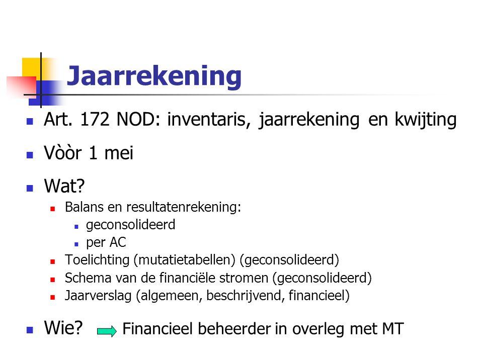 Jaarrekening Art.172 NOD: inventaris, jaarrekening en kwijting Vòòr 1 mei Wat.