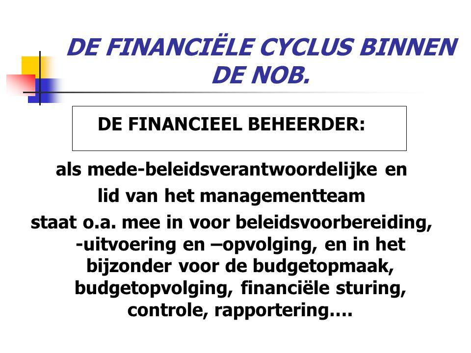 DE FINANCIEEL BEHEERDER: resultaatgebieden van de functie 1.