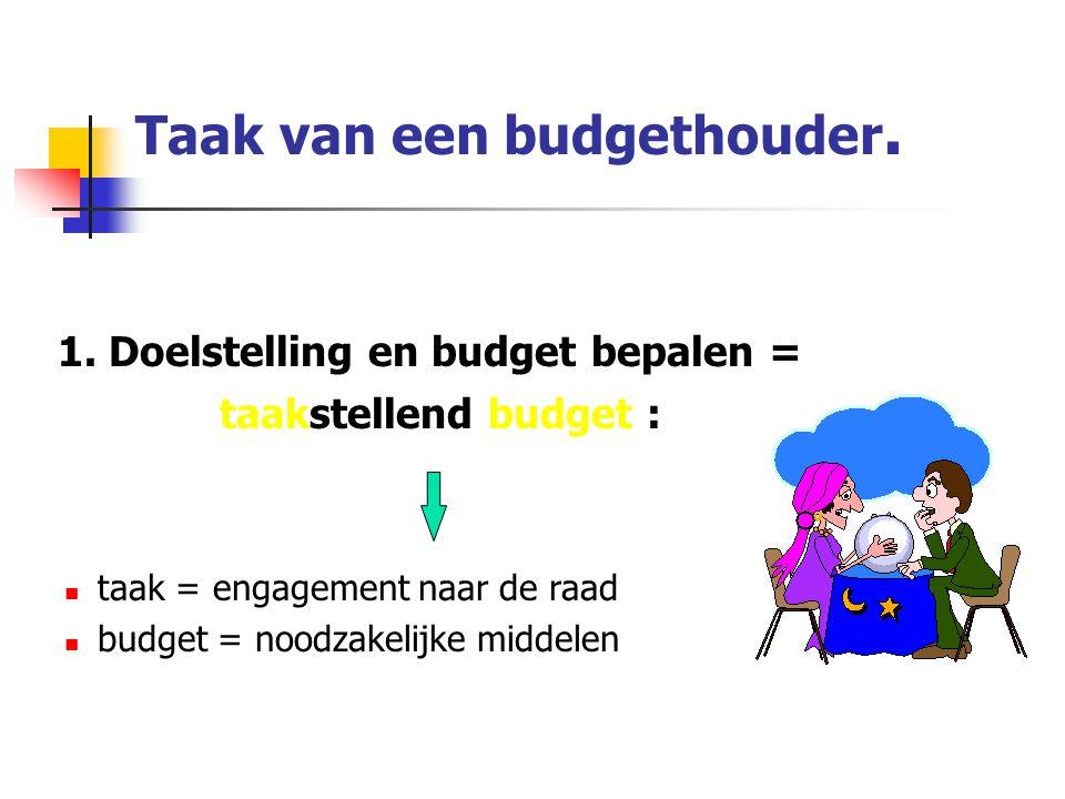 Taak van een budgethouder.1.