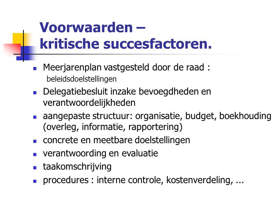 Voorwaarden – kritische succesfactoren.