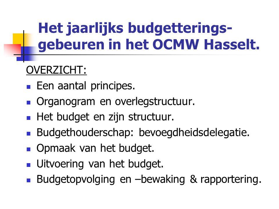Het jaarlijks budgetterings- gebeuren in het OCMW Hasselt.
