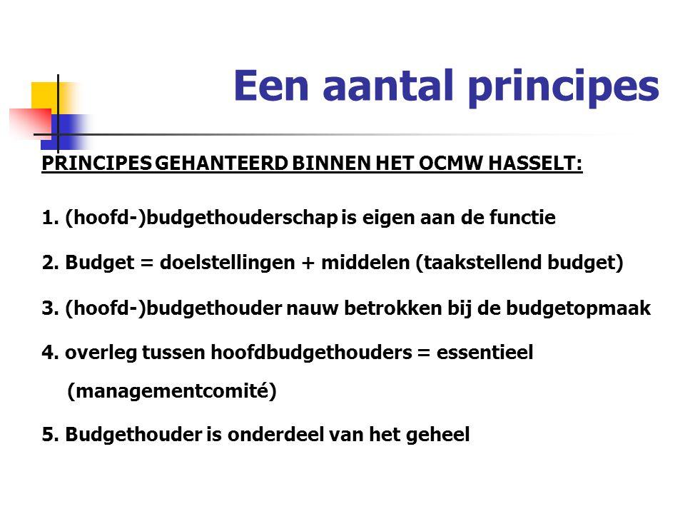 Een aantal principes PRINCIPES GEHANTEERD BINNEN HET OCMW HASSELT: 1.