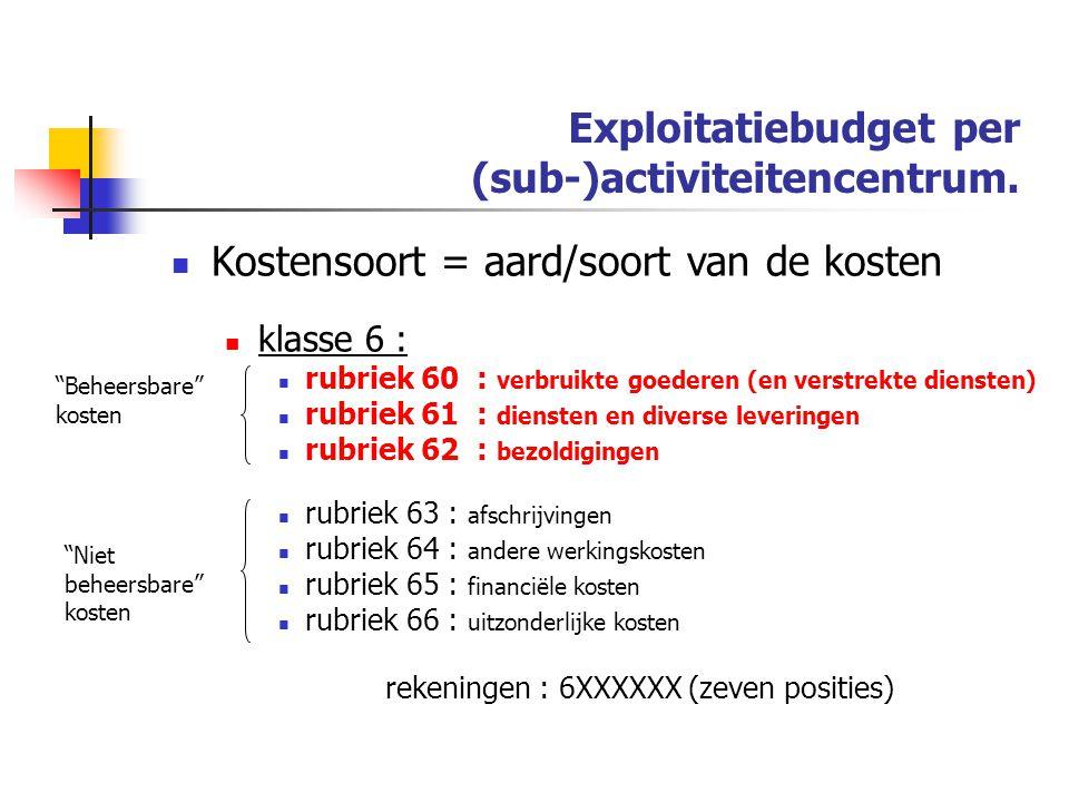 Exploitatiebudget per (sub-)activiteitencentrum.