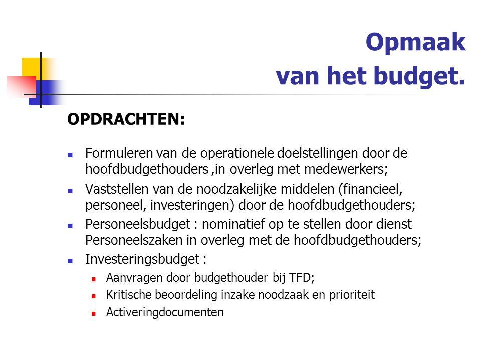 Opmaak van het budget.