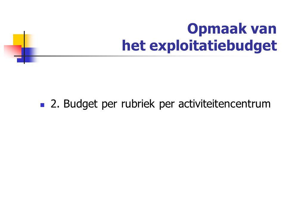Opmaak van het exploitatiebudget 2. Budget per rubriek per activiteitencentrum