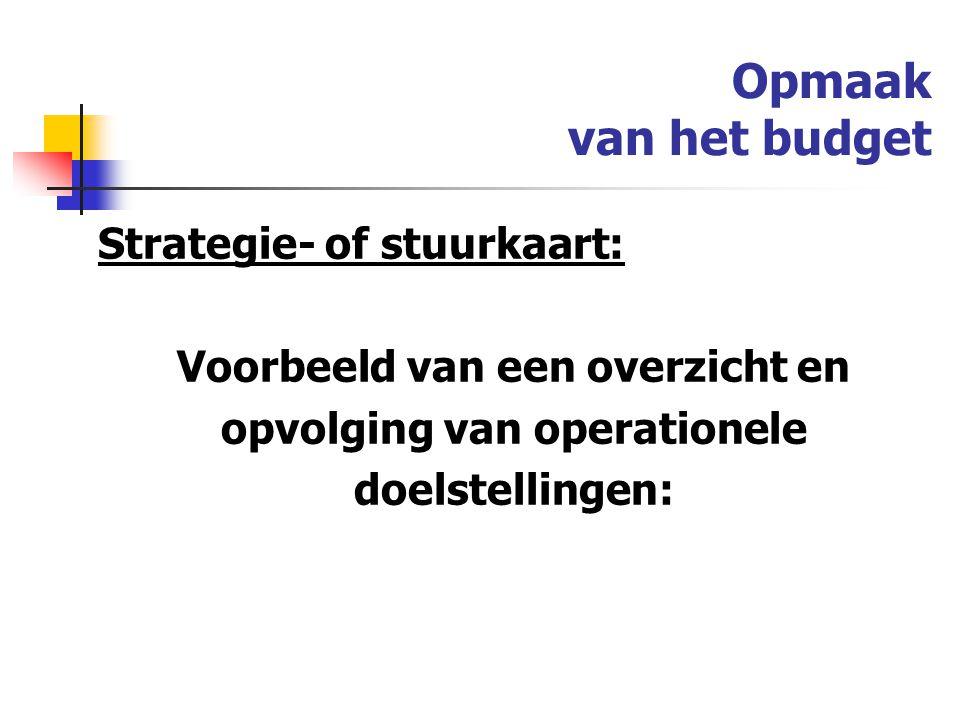 Opmaak van het budget Strategie- of stuurkaart: Voorbeeld van een overzicht en opvolging van operationele doelstellingen: