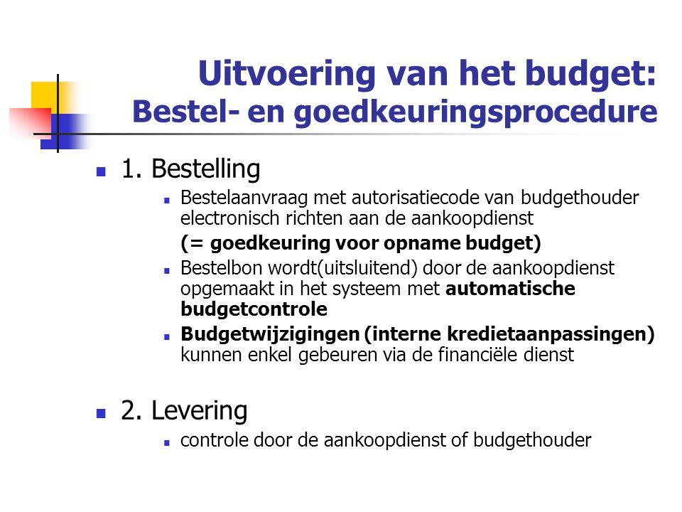 Uitvoering van het budget: Bestel- en goedkeuringsprocedure 1.