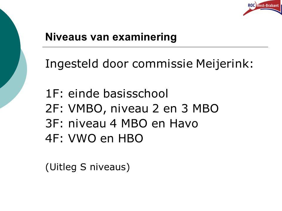 Niveaus van examinering Ingesteld door commissie Meijerink: 1F: einde basisschool 2F: VMBO, niveau 2 en 3 MBO 3F: niveau 4 MBO en Havo 4F: VWO en HBO