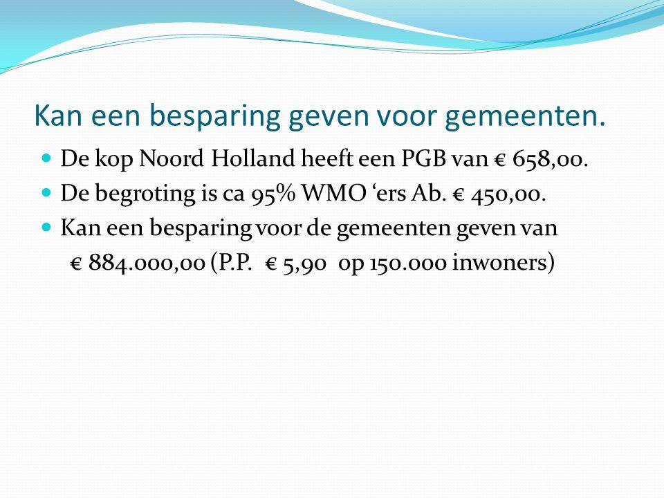Kan een besparing geven voor gemeenten.De kop Noord Holland heeft een PGB van € 658,00.